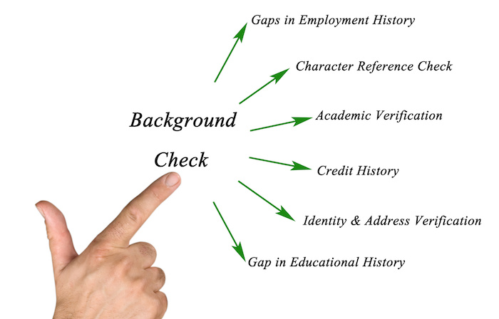 Make sure that your education verification process is watertight, and avoid becoming one of those stories.